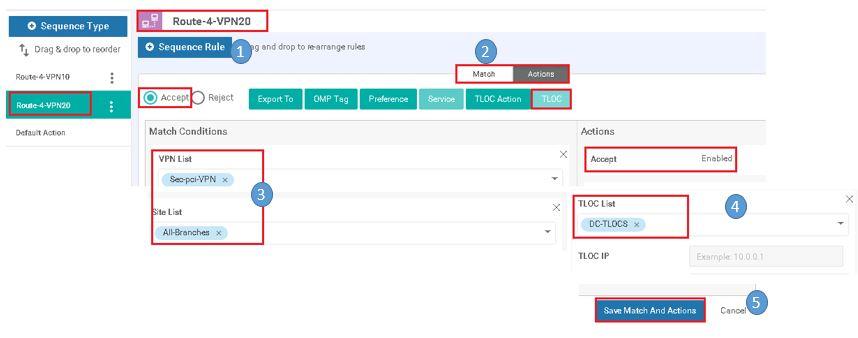 Multi-Topology Per VPN - DCLessons